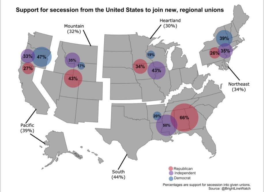 Sondage de sécession