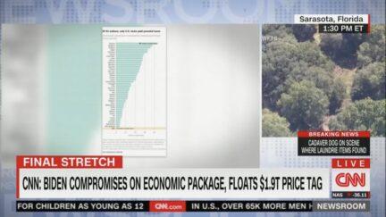 teeny tiny chart on cnn